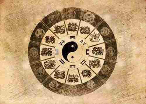 在古代历法中申代表的月份是